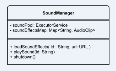 SoundManager Class Diagram